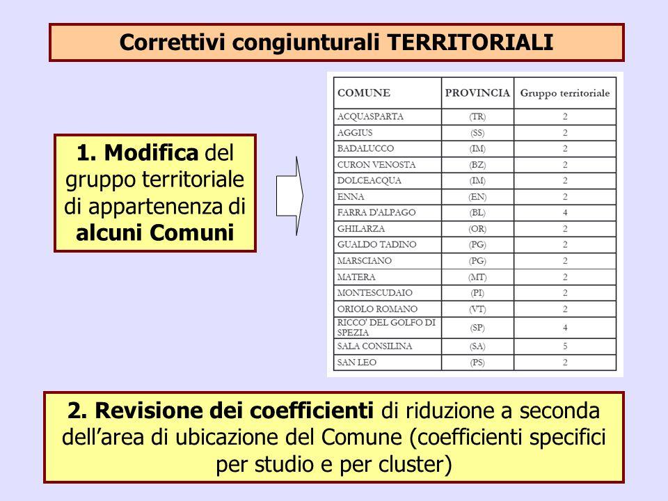 28 Correttivi congiunturali TERRITORIALI 2. Revisione dei coefficienti di riduzione a seconda dellarea di ubicazione del Comune (coefficienti specific