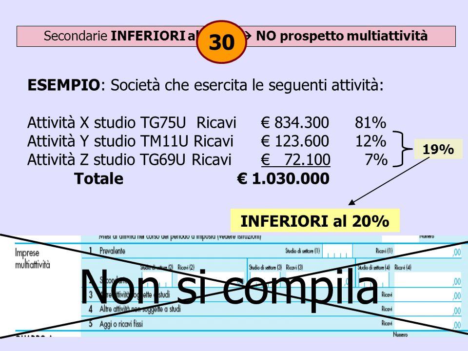 34 Secondarie INFERIORI al 20% NO prospetto multiattività ESEMPIO: Società che esercita le seguenti attività: Attività X studio TG75U Ricavi 834.30081
