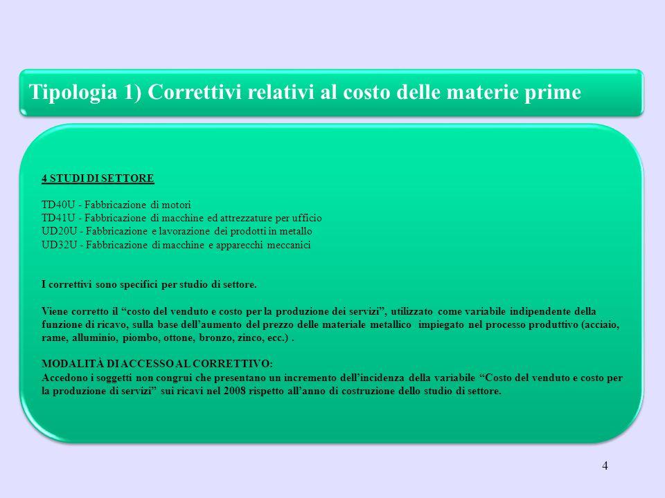 4 Tipologia 1) Correttivi relativi al costo delle materie prime 4 STUDI DI SETTORE TD40U - Fabbricazione di motori TD41U - Fabbricazione di macchine e