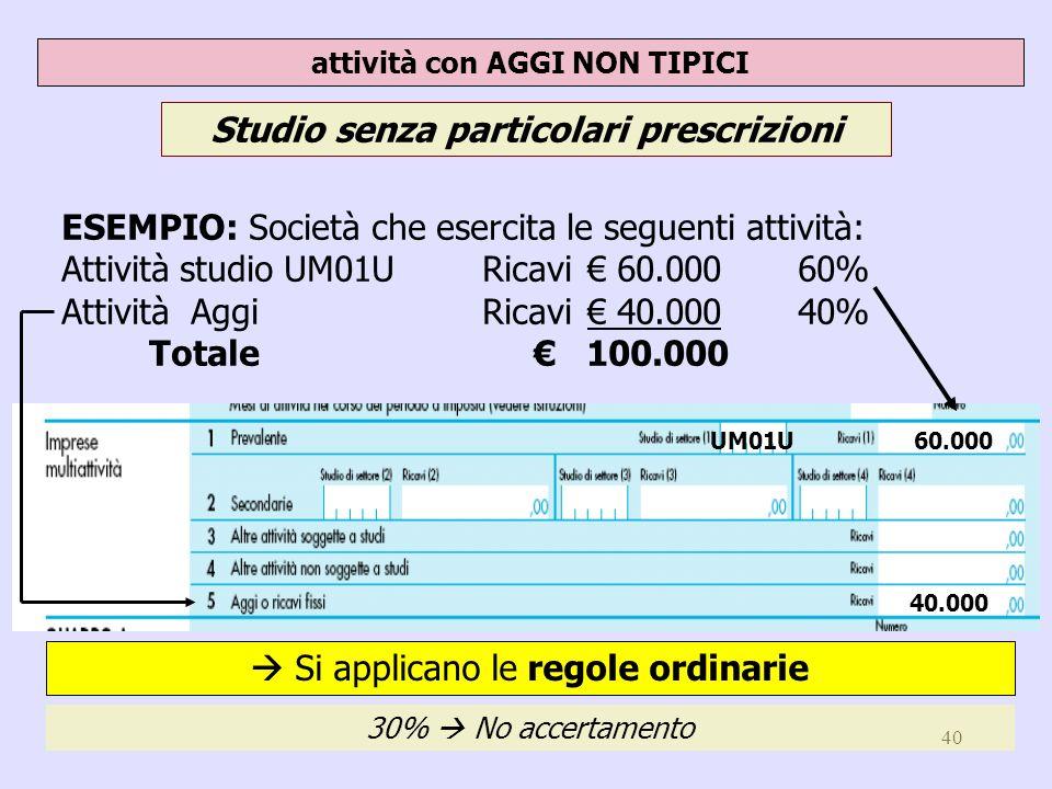 40 ESEMPIO: Società che esercita le seguenti attività: Attività studio UM01URicavi 60.00060% Attività AggiRicavi 40.00040% Totale 100.000 UM01U60.000