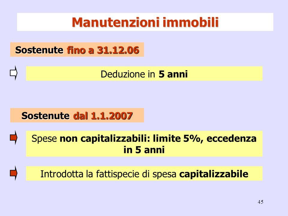45 Manutenzioni immobili Sostenute fino a 31.12.06 Sostenute dal 1.1.2007 Deduzione in 5 anni Spese non capitalizzabili: limite 5%, eccedenza in 5 ann