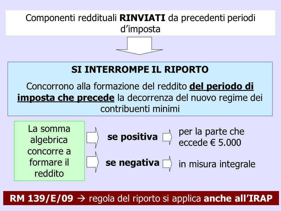 54 Componenti reddituali RINVIATI da precedenti periodi dimposta SI INTERROMPE IL RIPORTO Concorrono alla formazione del reddito del periodo di impost