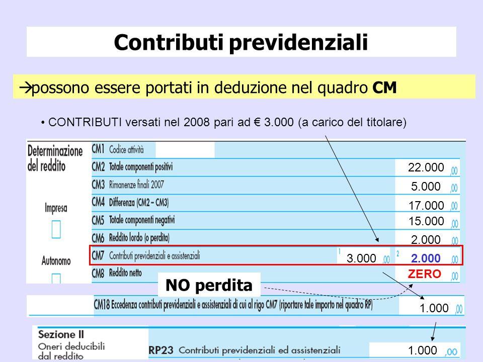 55 5.000 22.000 17.000 15.000 2.000 CONTRIBUTI versati nel 2008 pari ad 3.000 (a carico del titolare) 2.000 3.000 ZERO 1.000 Contributi previdenziali