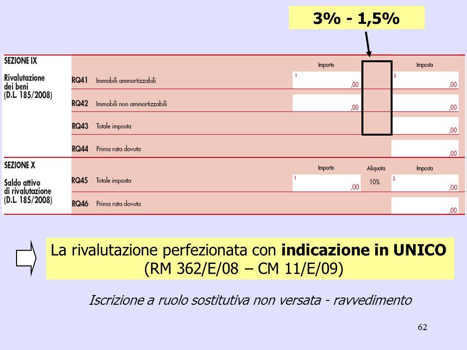 62 3% - 1,5% La rivalutazione perfezionata con indicazione in UNICO (RM 362/E/08 – CM 11/E/09) Iscrizione a ruolo sostitutiva non versata - ravvedimen