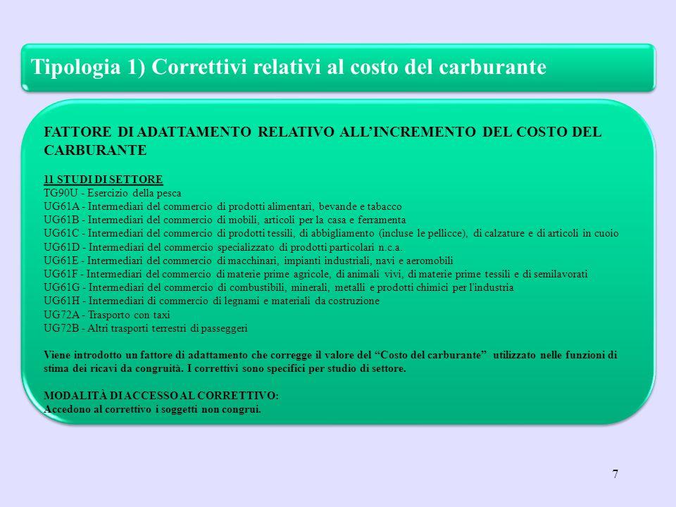 7 Tipologia 1) Correttivi relativi al costo del carburante FATTORE DI ADATTAMENTO RELATIVO ALLINCREMENTO DEL COSTO DEL CARBURANTE 11 STUDI DI SETTORE