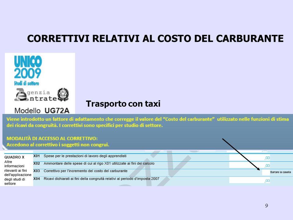 9 CORRETTIVI RELATIVI AL COSTO DEL CARBURANTE Trasporto con taxi