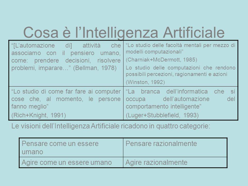 Cosa è lIntelligenza Artificiale [Lautomazione di] attività che associamo con il pensiero umano, come: prendere decisioni, risolvere problemi, imparar