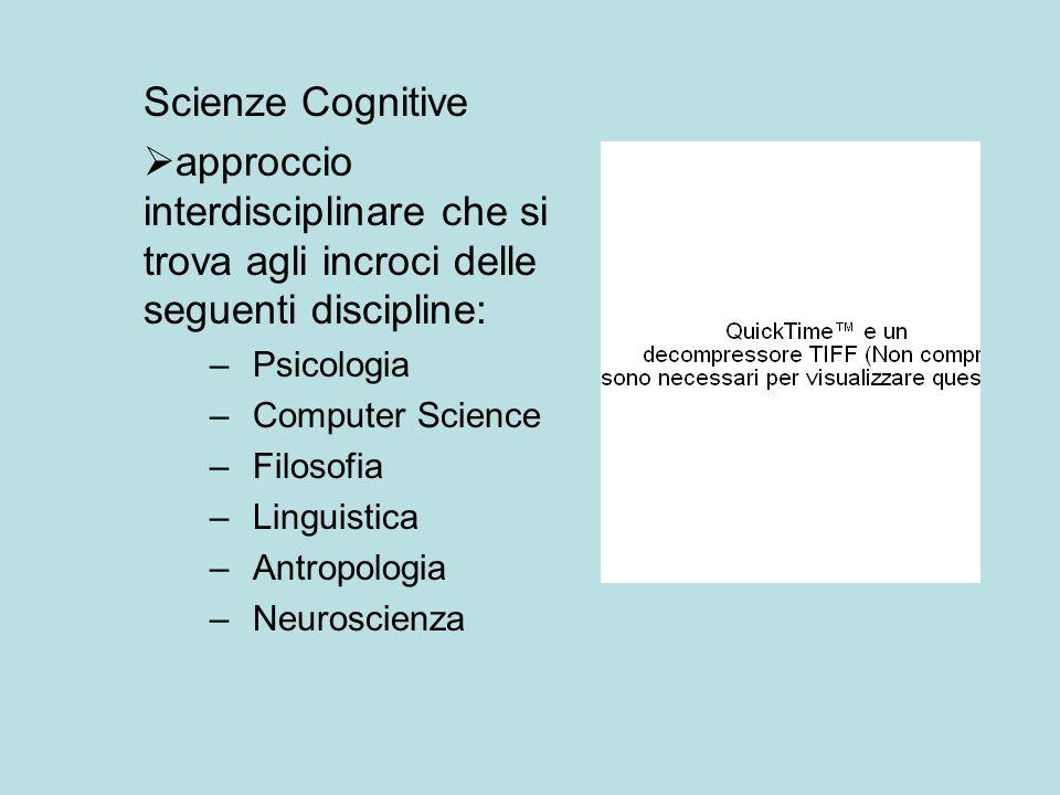 Scienze Cognitive approccio interdisciplinare che si trova agli incroci delle seguenti discipline: – Psicologia – Computer Science – Filosofia – Lingu