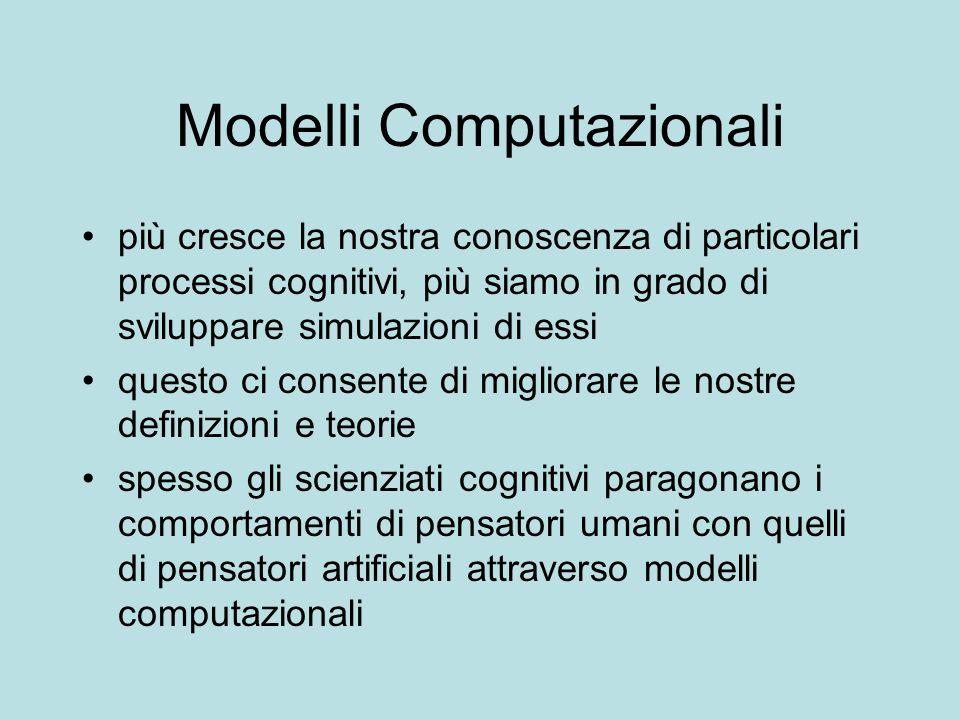 Modelli Computazionali più cresce la nostra conoscenza di particolari processi cognitivi, più siamo in grado di sviluppare simulazioni di essi questo