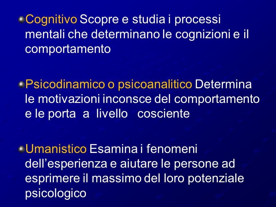 Cognitivo Scopre e studia i processi mentali che determinano le cognizioni e il comportamento Psicodinamico o psicoanalitico Determina le motivazioni