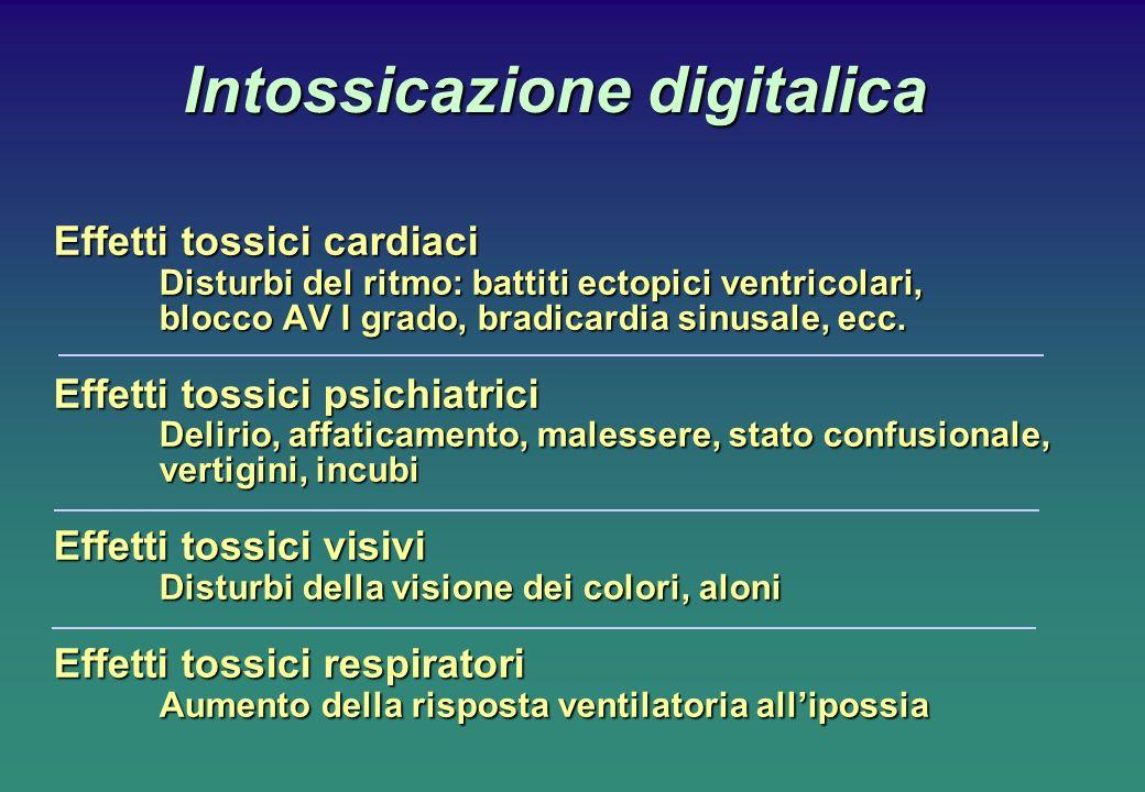 Intossicazione digitalica Effetti tossici cardiaci Disturbi del ritmo: battiti ectopici ventricolari, blocco AV I grado, bradicardia sinusale, ecc.