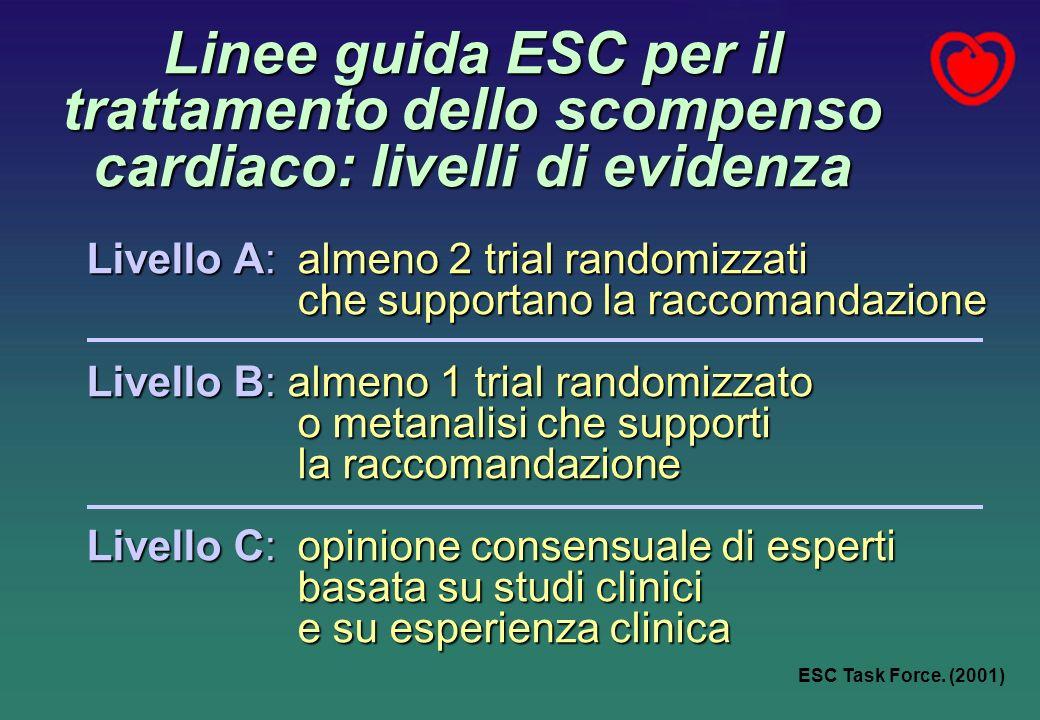 Linee guida ESC per il trattamento dello scompenso cardiaco: livelli di evidenza Livello A: almeno 2 trial randomizzati che supportano la raccomandazione Livello B: almeno 1 trial randomizzato o metanalisi che supporti la raccomandazione Livello C: opinione consensuale di esperti basata su studi clinici e su esperienza clinica ESC Task Force.
