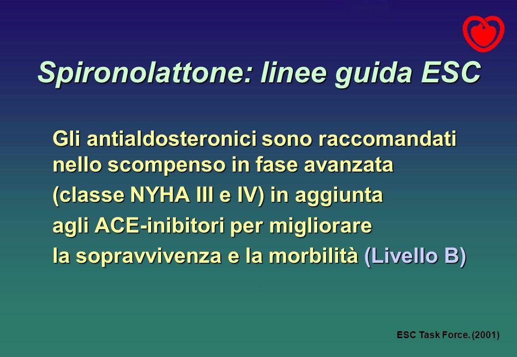 Spironolattone: linee guida ESC Gli antialdosteronici sono raccomandati nello scompenso in fase avanzata (classe NYHA III e IV) in aggiunta agli ACE-inibitori per migliorare la sopravvivenza e la morbilità (Livello B) ESC Task Force.