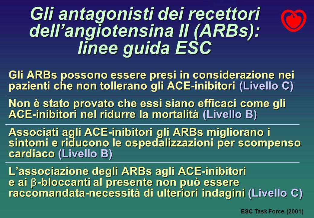 Gli antagonisti dei recettori dellangiotensina II (ARBs): linee guida ESC Gli ARBs possono essere presi in considerazione nei pazienti che non tollerano gli ACE-inibitori (Livello C) Non è stato provato che essi siano efficaci come gli ACE-inibitori nel ridurre la mortalità (Livello B) Associati agli ACE-inibitori gli ARBs migliorano i sintomi e riducono le ospedalizzazioni per scompenso cardiaco (Livello B) Lassociazione degli ARBs agli ACE-inibitori e ai -bloccanti al presente non può essere raccomandata-necessità di ulteriori indagini (Livello C) ESC Task Force.