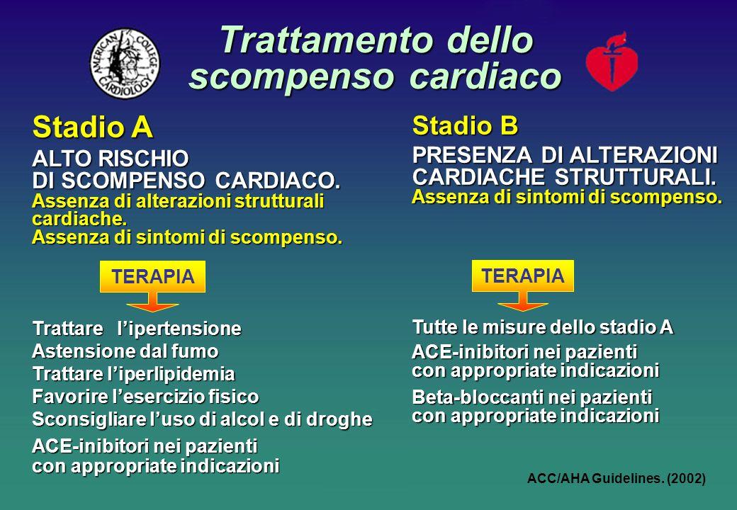 Trattamento dello scompenso cardiaco Stadio A ALTO RISCHIO DI SCOMPENSO CARDIACO. Assenza di alterazioni strutturali cardiache. Assenza di sintomi di