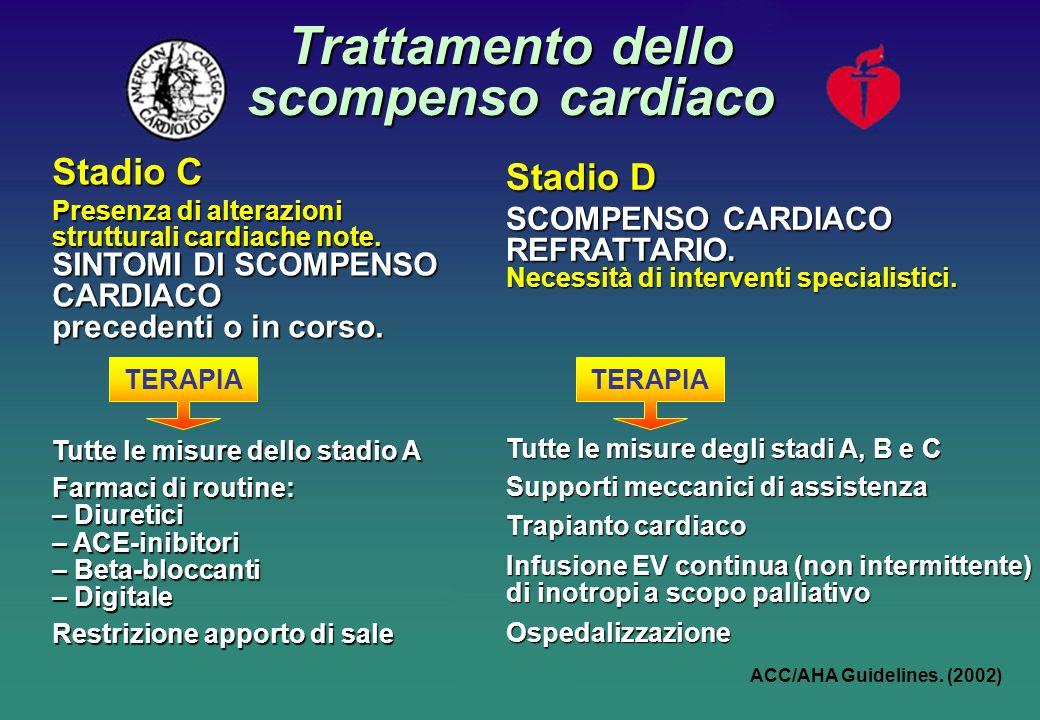 Trattamento dello scompenso cardiaco Stadio C Presenza di alterazioni strutturali cardiache note. SINTOMI DI SCOMPENSO CARDIACO precedenti o in corso.