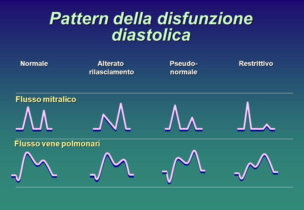 Pattern della disfunzione diastolica NormaleAlteratorilasciamento Pseudo- normale Restrittivo Flusso mitralico Flusso vene polmonari