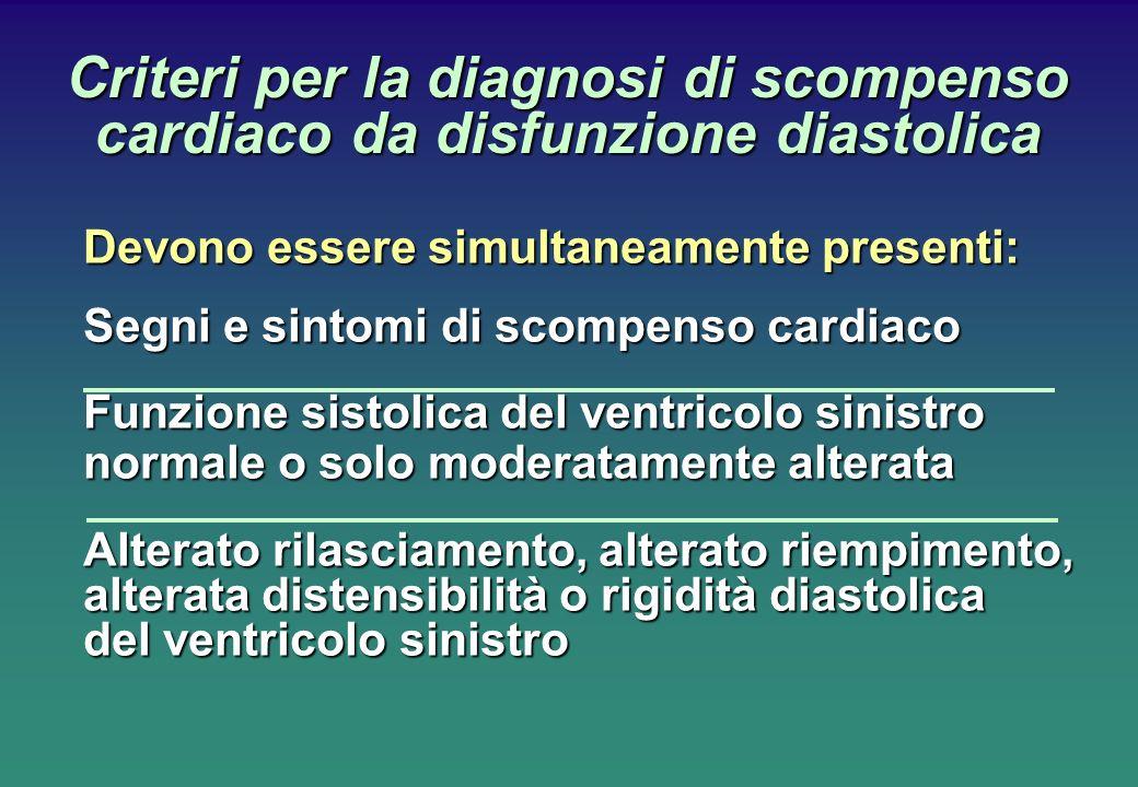 Criteri per la diagnosi di scompenso cardiaco da disfunzione diastolica Devono essere simultaneamente presenti: Segni e sintomi di scompenso cardiaco Funzione sistolica del ventricolo sinistro normale o solo moderatamente alterata Alterato rilasciamento, alterato riempimento, alterata distensibilità o rigidità diastolica del ventricolo sinistro