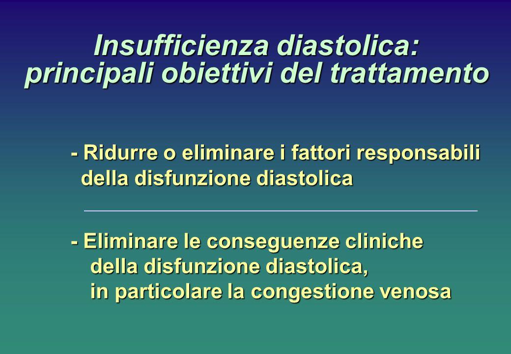Insufficienza diastolica: principali obiettivi del trattamento - Ridurre o eliminare i fattori responsabili della disfunzione diastolica - Eliminare le conseguenze cliniche della disfunzione diastolica, in particolare la congestione venosa