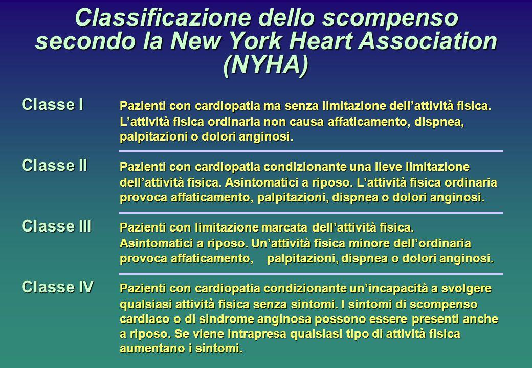 Classificazione dello scompenso secondo la New York Heart Association (NYHA) Classe I Pazienti con cardiopatia ma senza limitazione dellattività fisica.