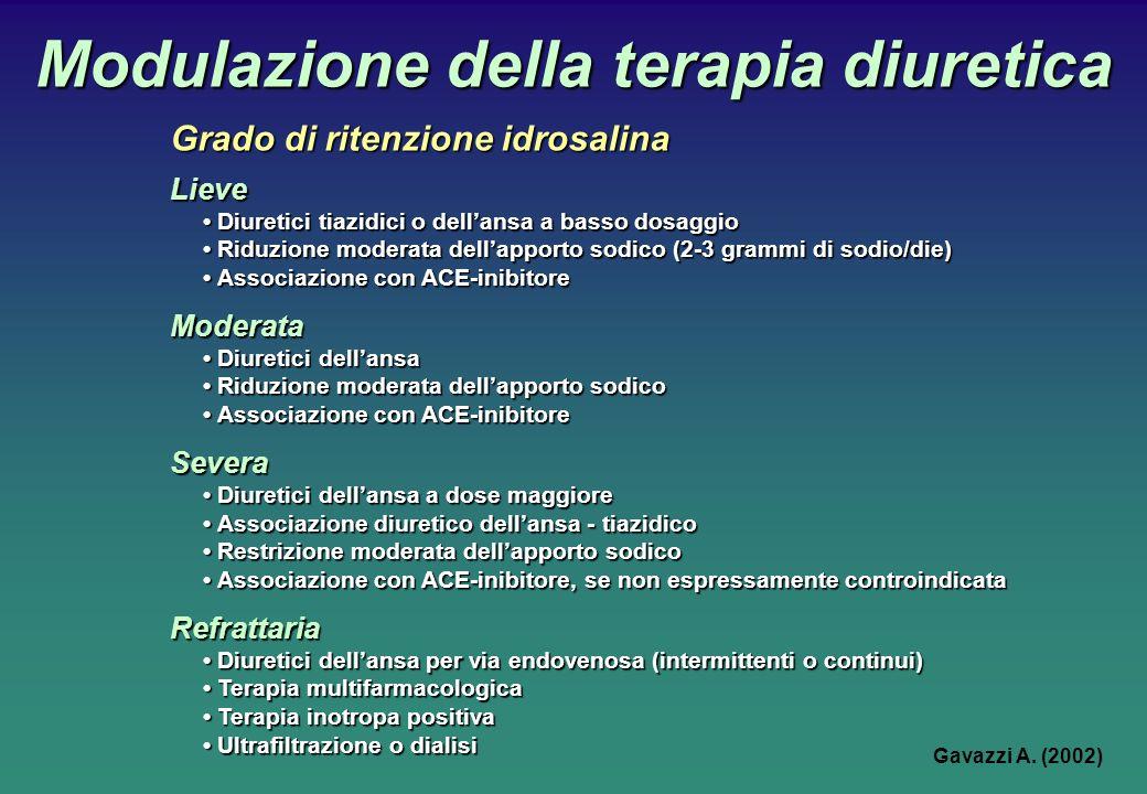 Modulazione della terapia diuretica Grado di ritenzione idrosalina Lieve Diuretici tiazidici o dellansa a basso dosaggio Diuretici tiazidici o dellans