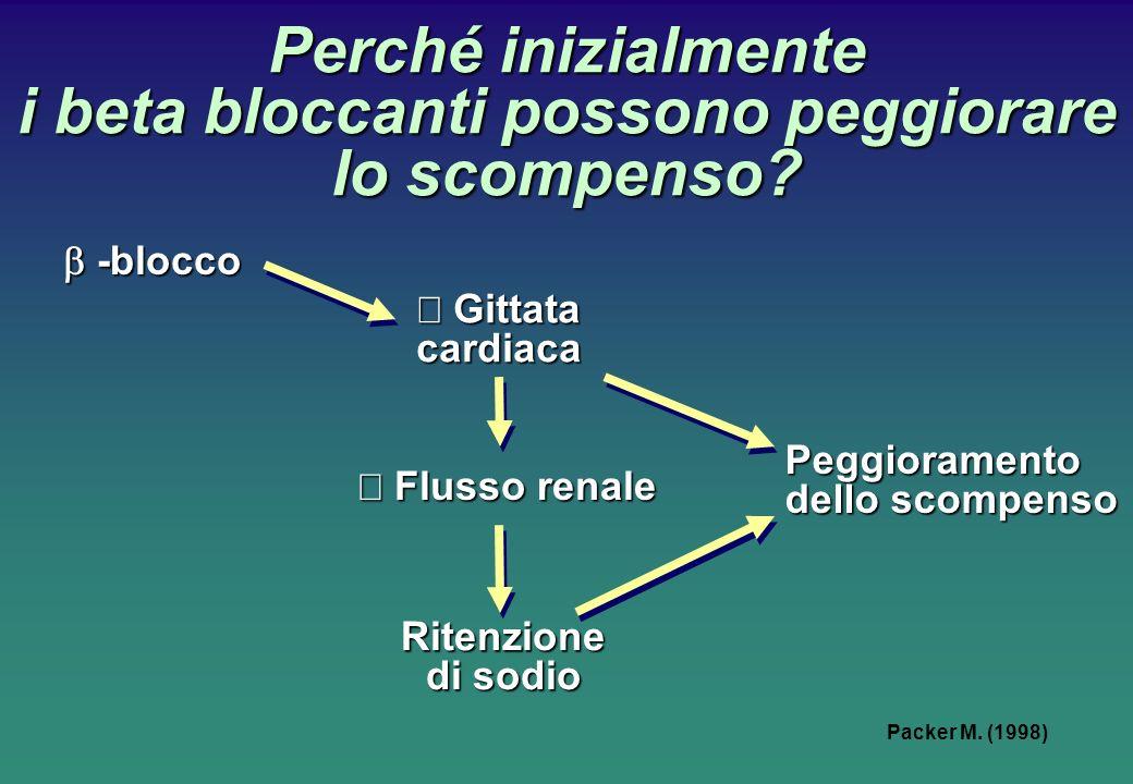 -blocco -blocco Gittata Gittatacardiaca Flusso renale Flusso renale Ritenzione di sodio Peggioramento dello scompenso Perché inizialmente i beta bloccanti possono peggiorare lo scompenso.