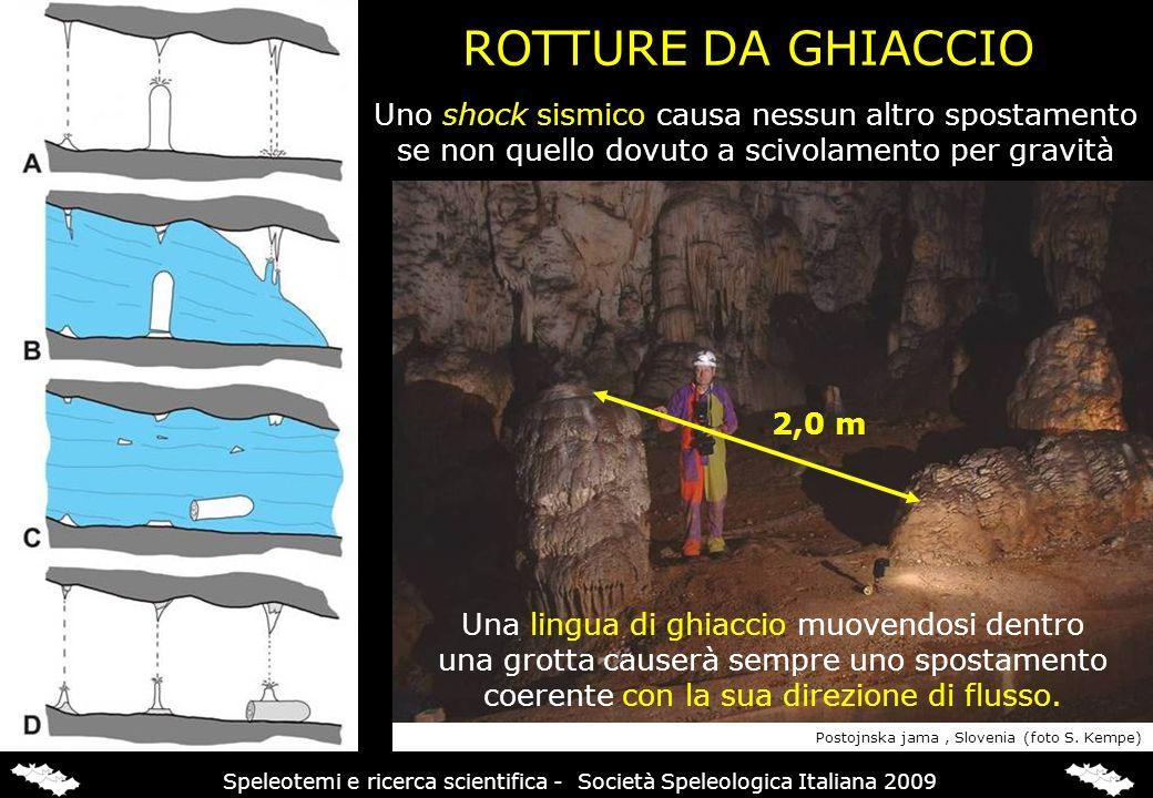 2,0 m Una lingua di ghiaccio muovendosi dentro una grotta causerà sempre uno spostamento coerente con la sua direzione di flusso. Uno shock sismico ca