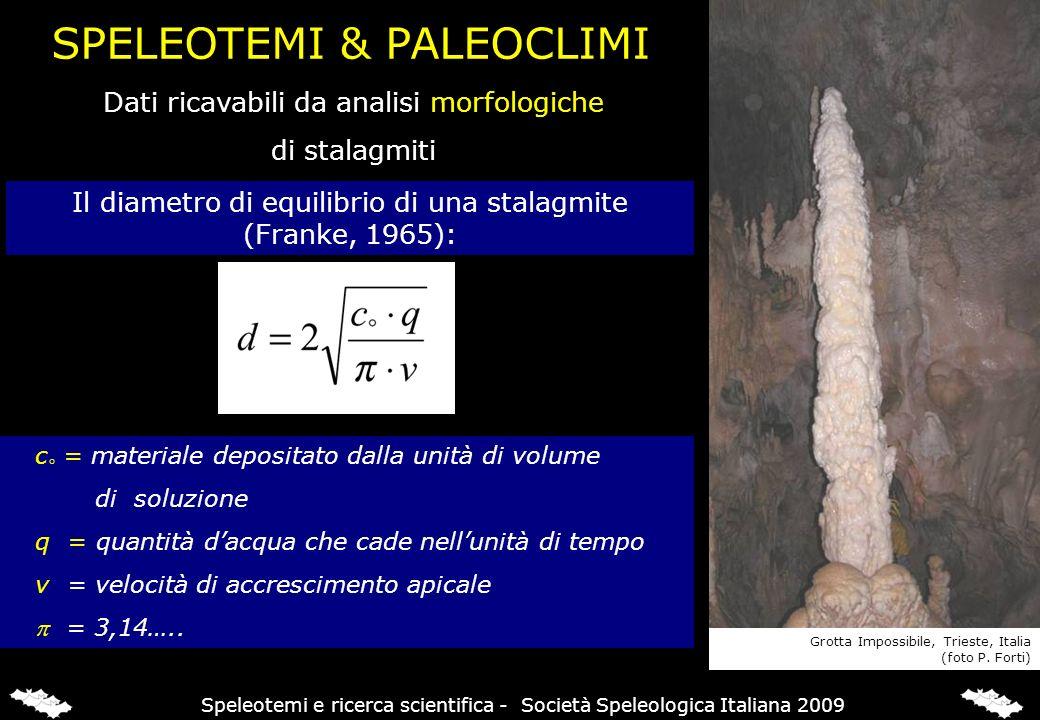 Il diametro di equilibrio di una stalagmite (Franke, 1965): c ° = materiale depositato dalla unità di volume di soluzione q = quantità dacqua che cade