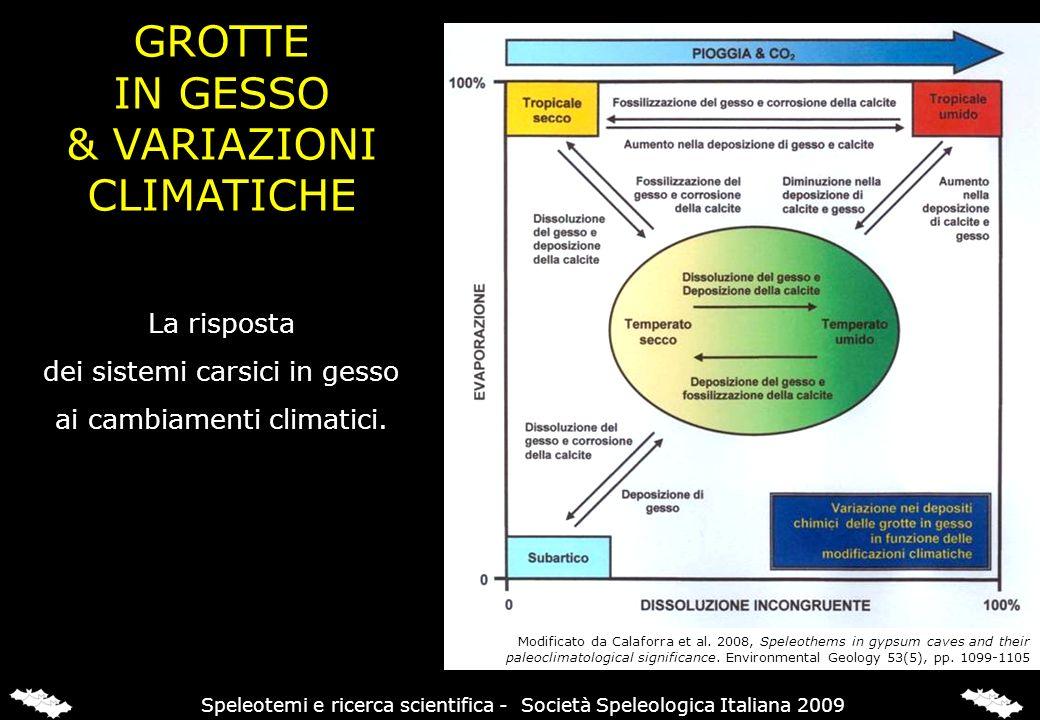 La risposta dei sistemi carsici in gesso ai cambiamenti climatici. GROTTE IN GESSO & VARIAZIONI CLIMATICHE Modificato da Calaforra et al. 2008, Speleo