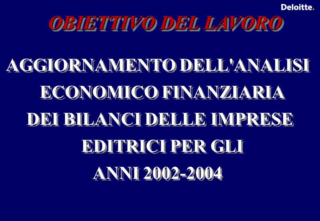 OBIETTIVO DEL LAVORO AGGIORNAMENTO DELL ANALISI ECONOMICO FINANZIARIA DEI BILANCI DELLE IMPRESE EDITRICI PER GLI ANNI 2002-2004 AGGIORNAMENTO DELL ANALISI ECONOMICO FINANZIARIA DEI BILANCI DELLE IMPRESE EDITRICI PER GLI ANNI 2002-2004