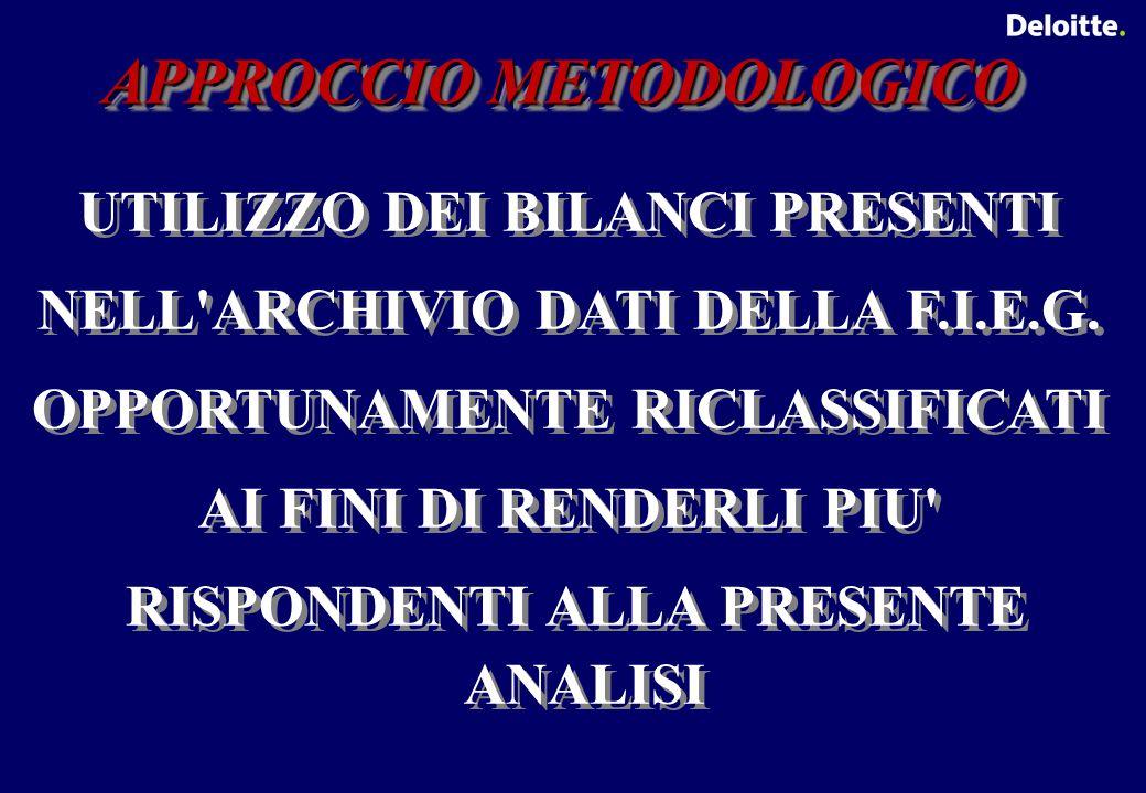 APPROCCIO METODOLOGICO UTILIZZO DEI BILANCI PRESENTI NELL ARCHIVIO DATI DELLA F.I.E.G.