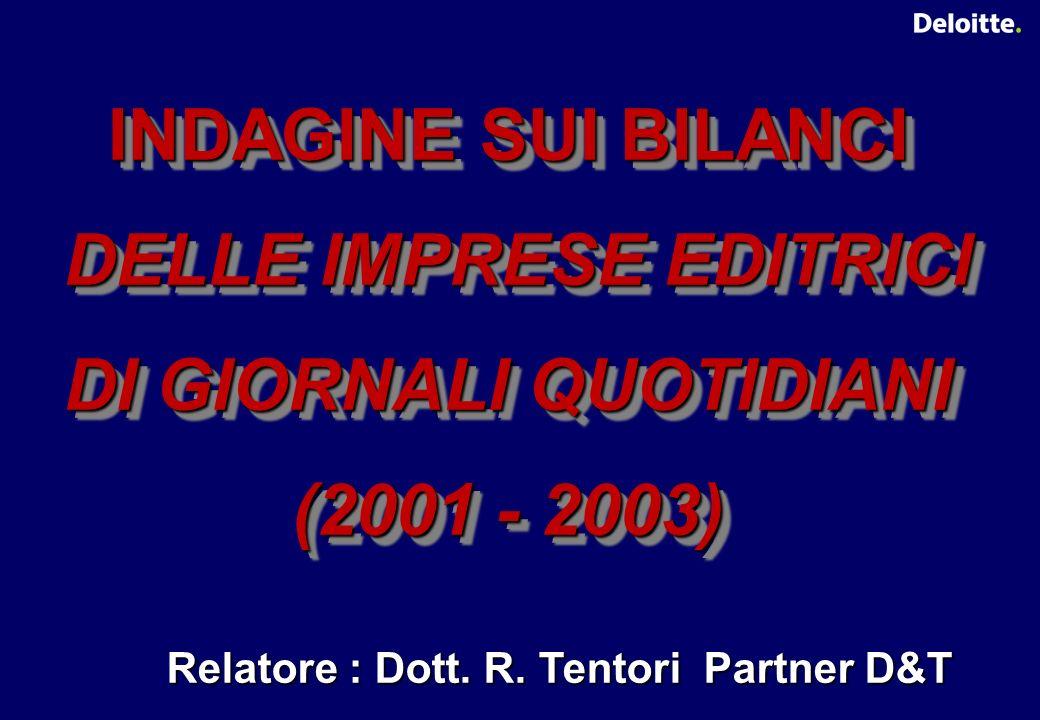 INDAGINE SUI BILANCI DELLE IMPRESE EDITRICI DELLE IMPRESE EDITRICI DI GIORNALI QUOTIDIANI (2001 - 2003) INDAGINE SUI BILANCI DELLE IMPRESE EDITRICI DELLE IMPRESE EDITRICI DI GIORNALI QUOTIDIANI (2001 - 2003) Relatore : Dott.