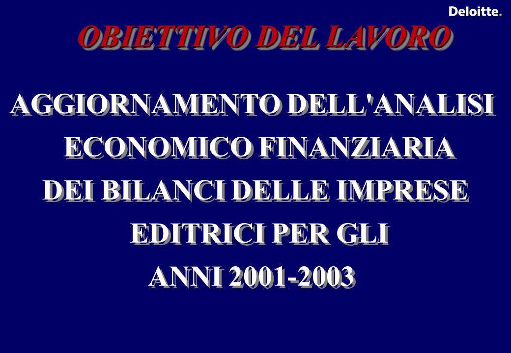 OBIETTIVO DEL LAVORO AGGIORNAMENTO DELL ANALISI ECONOMICO FINANZIARIA DEI BILANCI DELLE IMPRESE EDITRICI PER GLI ANNI 2001-2003 AGGIORNAMENTO DELL ANALISI ECONOMICO FINANZIARIA DEI BILANCI DELLE IMPRESE EDITRICI PER GLI ANNI 2001-2003