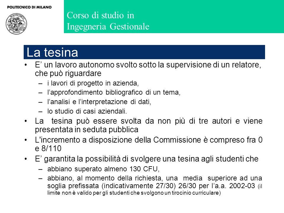 Corso di studio in Ingegneria Gestionale La tesina E un lavoro autonomo svolto sotto la supervisione di un relatore, che può riguardare –i lavori di p