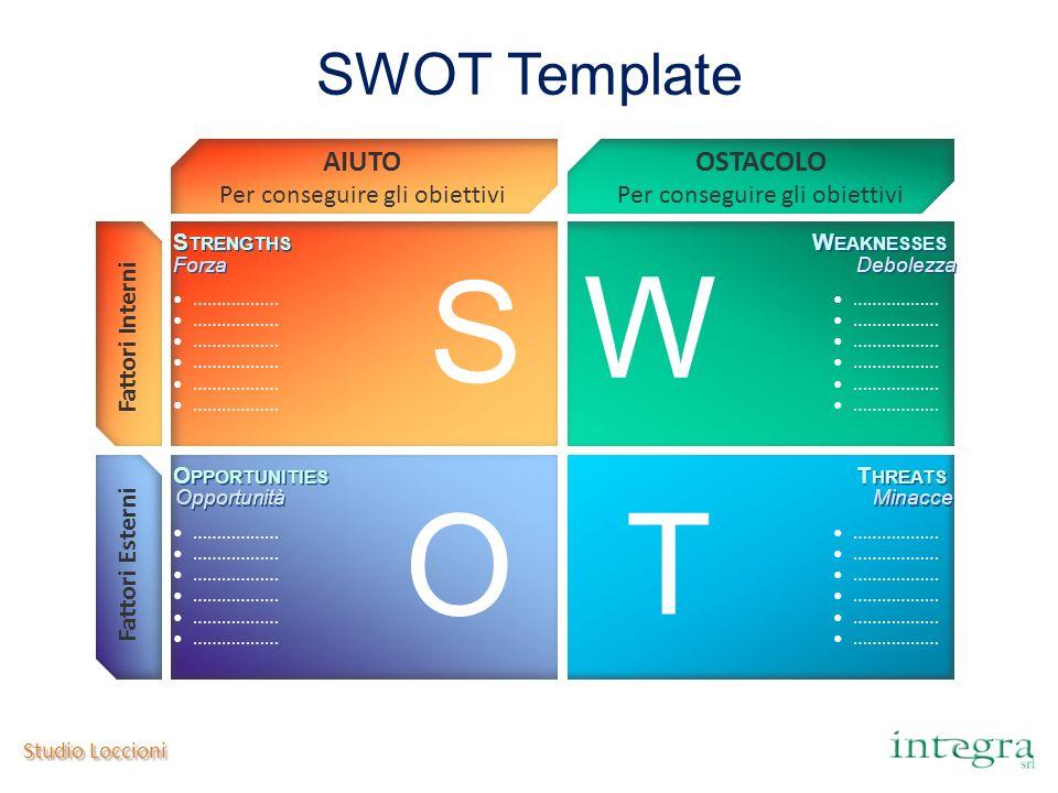 Studio Loccioni SWOT Template AIUTO Per conseguire gli obiettivi OSTACOLO Per conseguire gli obiettivi S TRENGTHS W EAKNESSES O PPORTUNITIES T HREATS