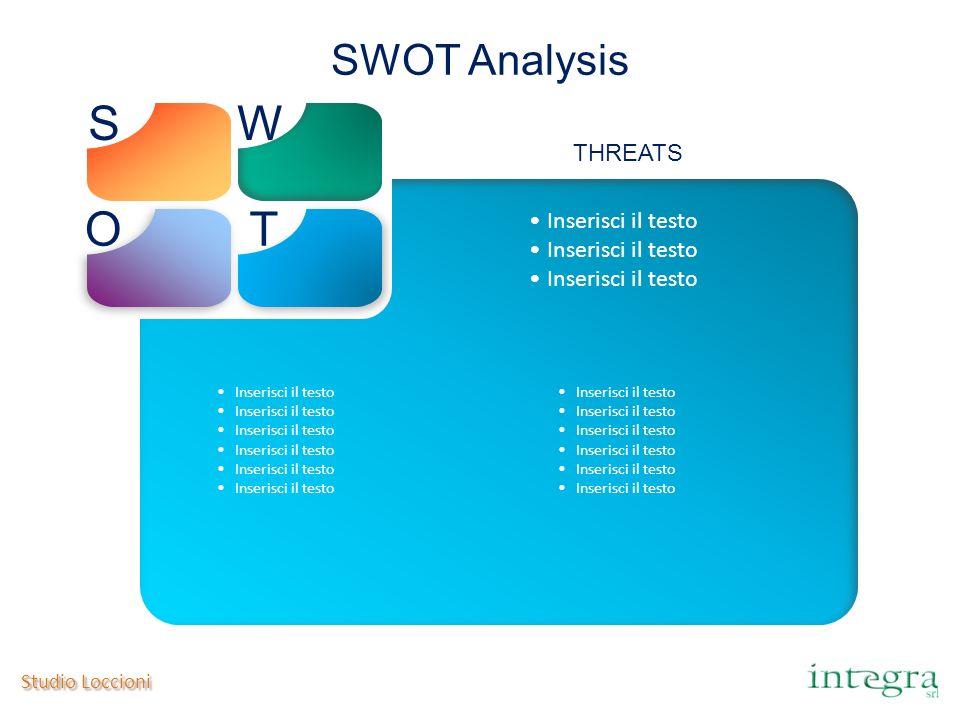 Studio Loccioni SWOT Analysis SW OT Inserisci il testo THREATS