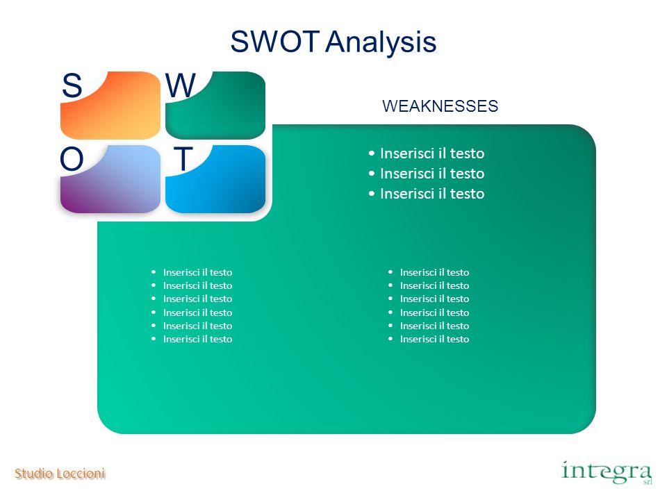 Studio Loccioni SWOT Analysis SW OT Inserisci il testo WEAKNESSES