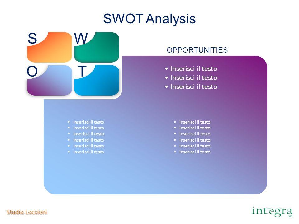 Studio Loccioni SWOT Analysis SW OT Inserisci il testo OPPORTUNITIES