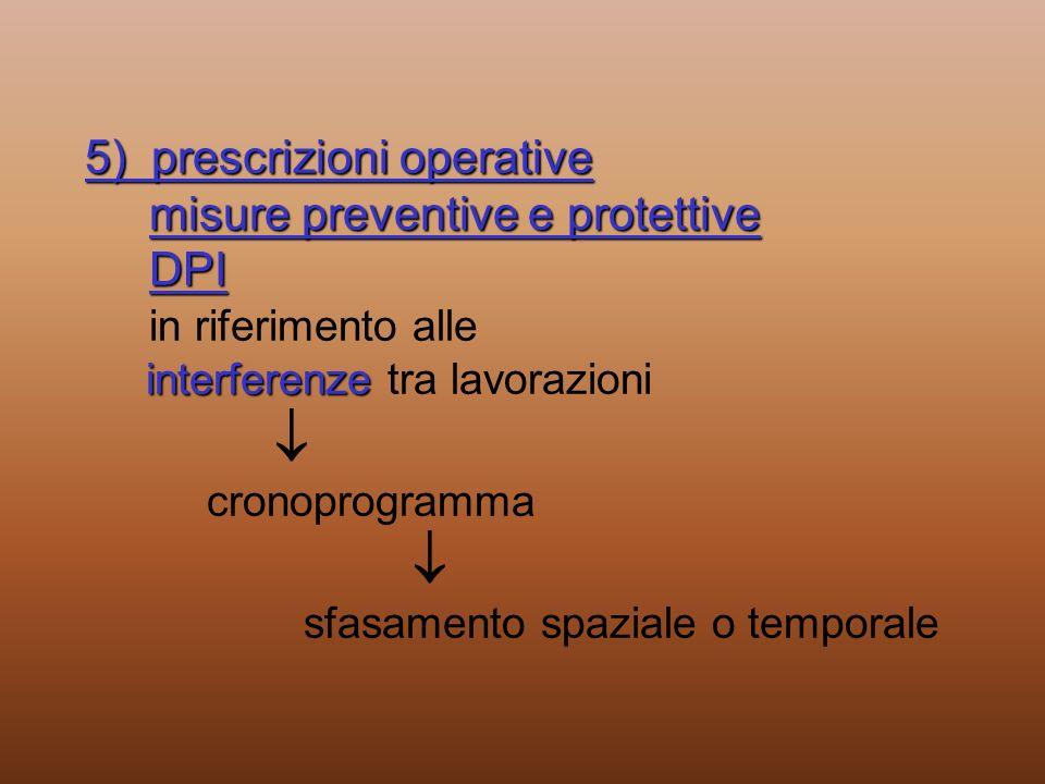 5) prescrizioni operative misure preventive e protettive DPI interferenze 5) prescrizioni operative misure preventive e protettive DPI in riferimento