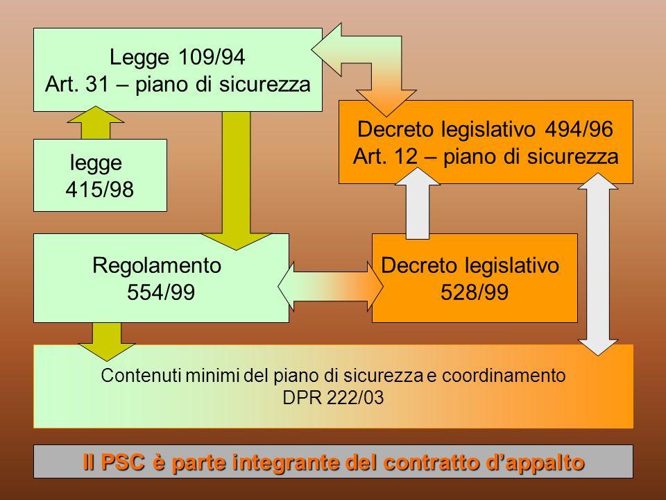 Decreto legislativo 528/99 Contenuti minimi del piano di sicurezza e coordinamento DPR 222/03 Legge 109/94 Art. 31 – piano di sicurezza Decreto legisl