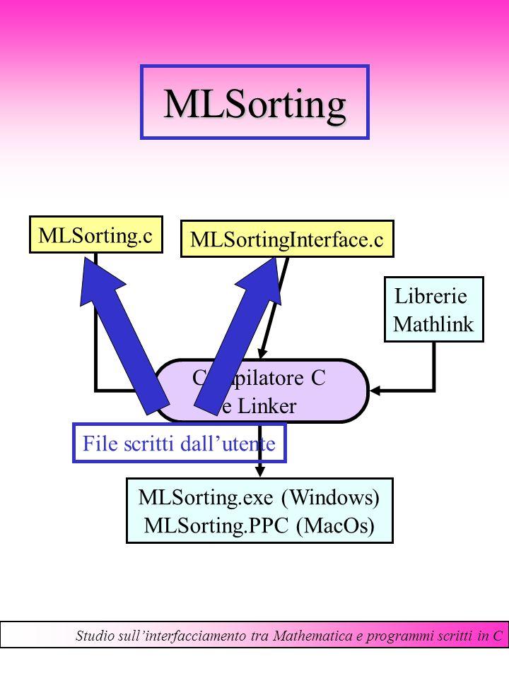 MLSorting MLSorting.c MLSortingInterface.c Librerie Mathlink Compilatore C e Linker MLSorting.exe (Windows) MLSorting.PPC (MacOs) Studio sullinterfacc