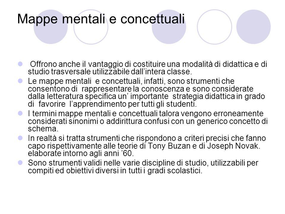 Mappe mentali e concettuali Offrono anche il vantaggio di costituire una modalità di didattica e di studio trasversale utilizzabile dallintera classe.