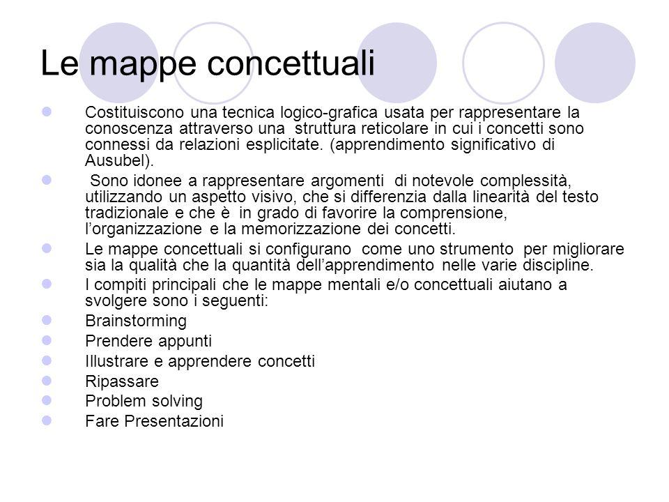 Le mappe concettuali Costituiscono una tecnica logico-grafica usata per rappresentare la conoscenza attraverso una struttura reticolare in cui i concetti sono connessi da relazioni esplicitate.