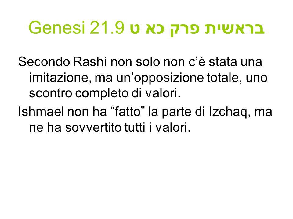 Genesi 21.9 בראשית פרק כא ט Secondo Rashì non solo non cè stata una imitazione, ma unopposizione totale, uno scontro completo di valori. Ishmael non h