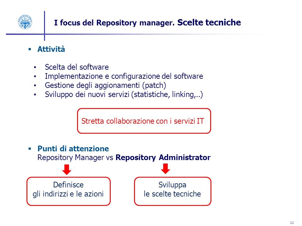 11 I focus del Repository manager.