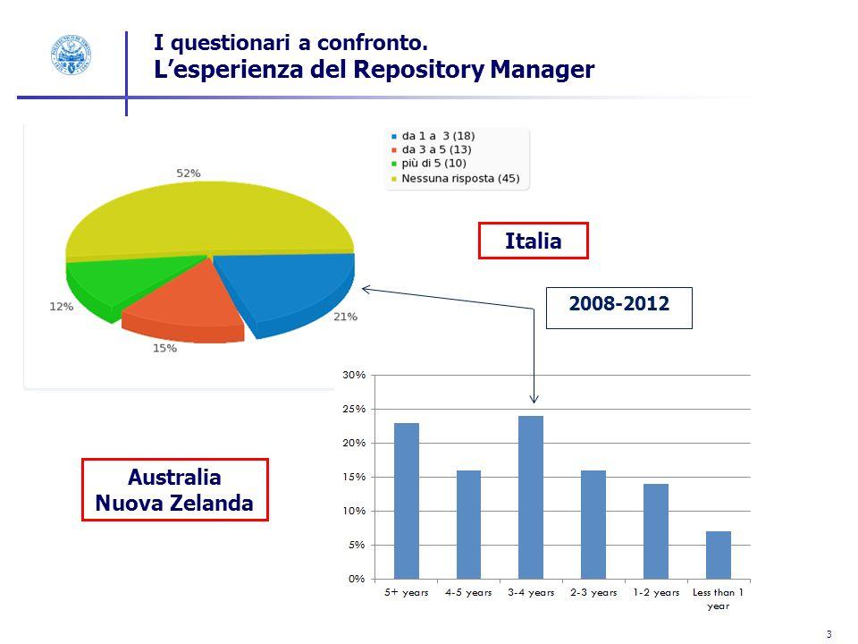 3 I questionari a confronto. Lesperienza del Repository Manager Australia Nuova Zelanda Italia 2008-2012