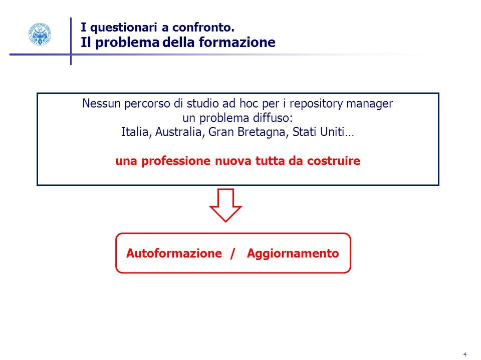 4 Nessun percorso di studio ad hoc per i repository manager un problema diffuso: Italia, Australia, Gran Bretagna, Stati Uniti… una professione nuova