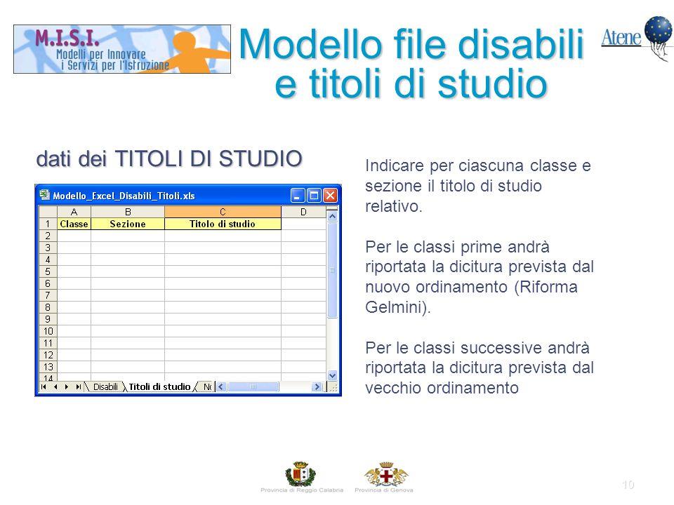 10 Modello file disabili e titoli di studio dati dei TITOLI DI STUDIO Indicare per ciascuna classe e sezione il titolo di studio relativo.