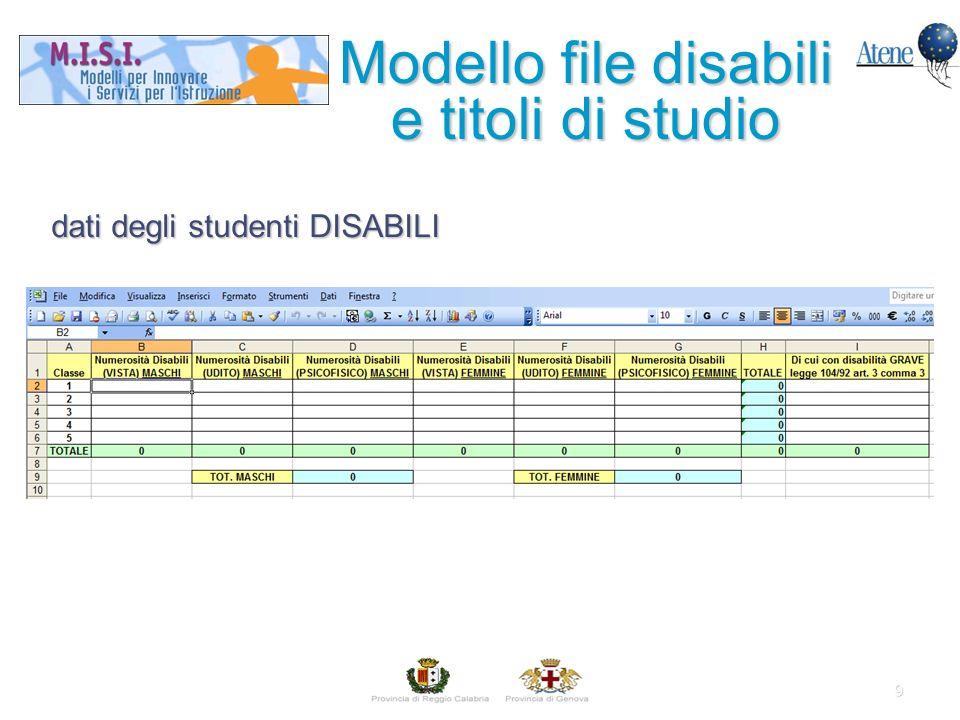 9 Modello file disabili e titoli di studio dati degli studenti DISABILI