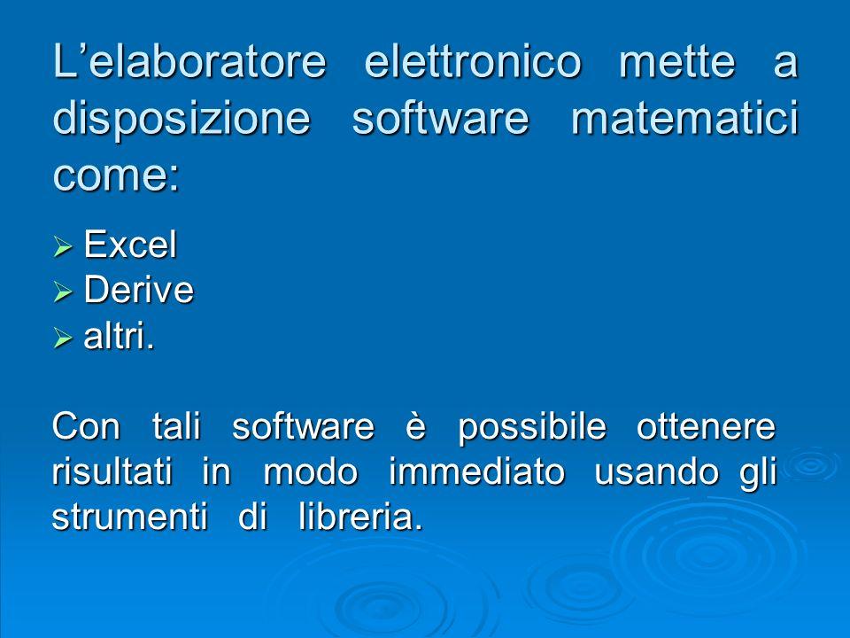 Lelaboratore elettronico mette a disposizione software matematici come: Excel Excel Derive Derive altri. altri. Con tali software è possibile ottenere